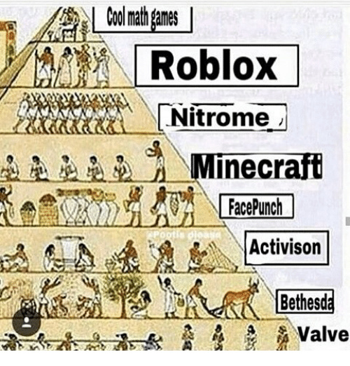 25 Best Memes About Roblox Inappropriate Roblox