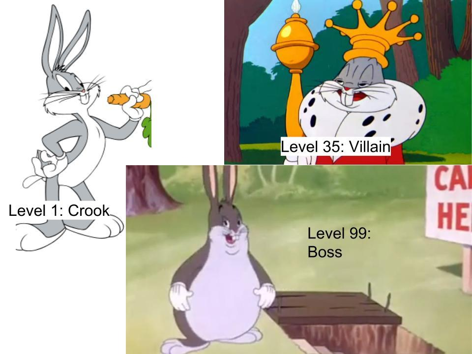 Big Chungus Meme By Sjhaouhsouh Memedroid