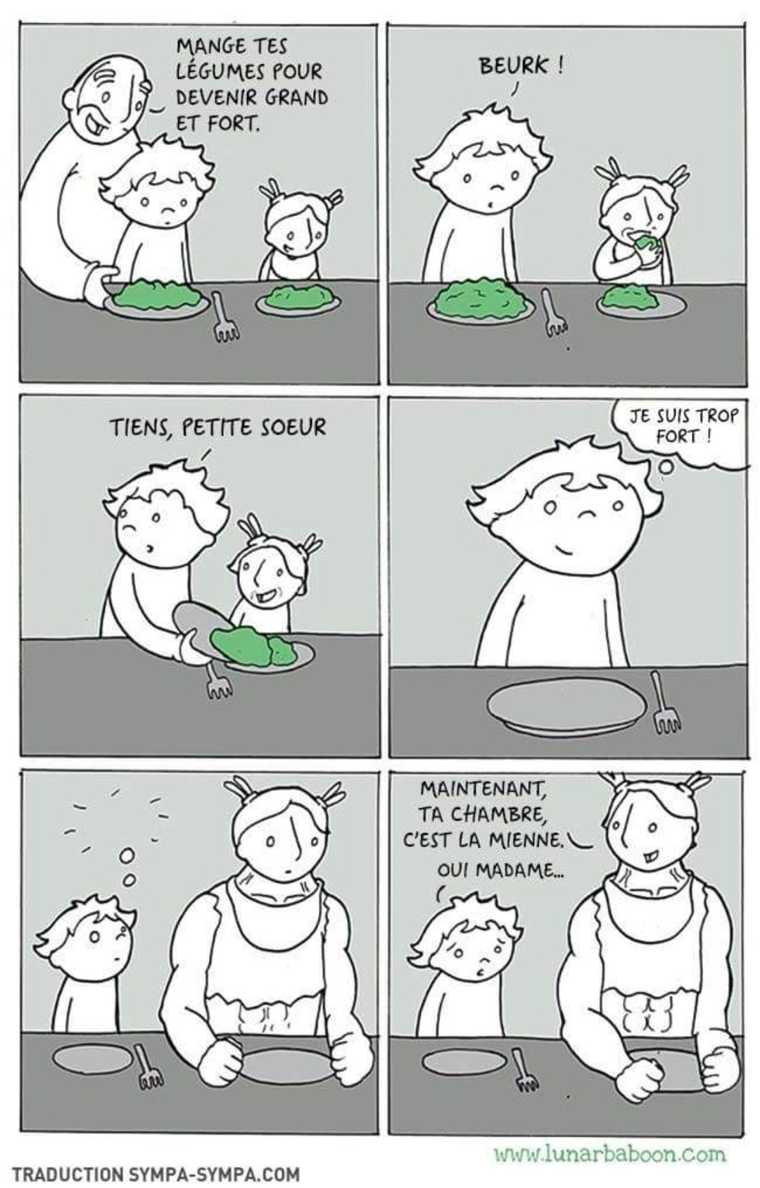Toujours, toujours manger ses légumes ^^