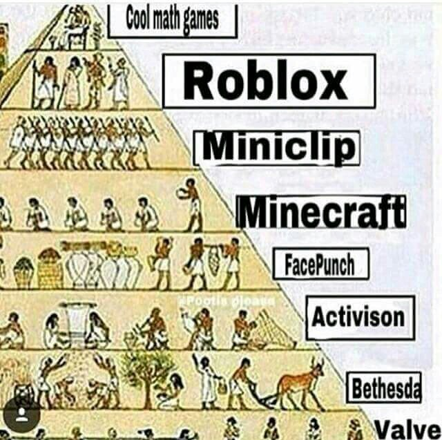 Roblox gets me so many pussy - Meme by desroyer2052 :) Memedroid