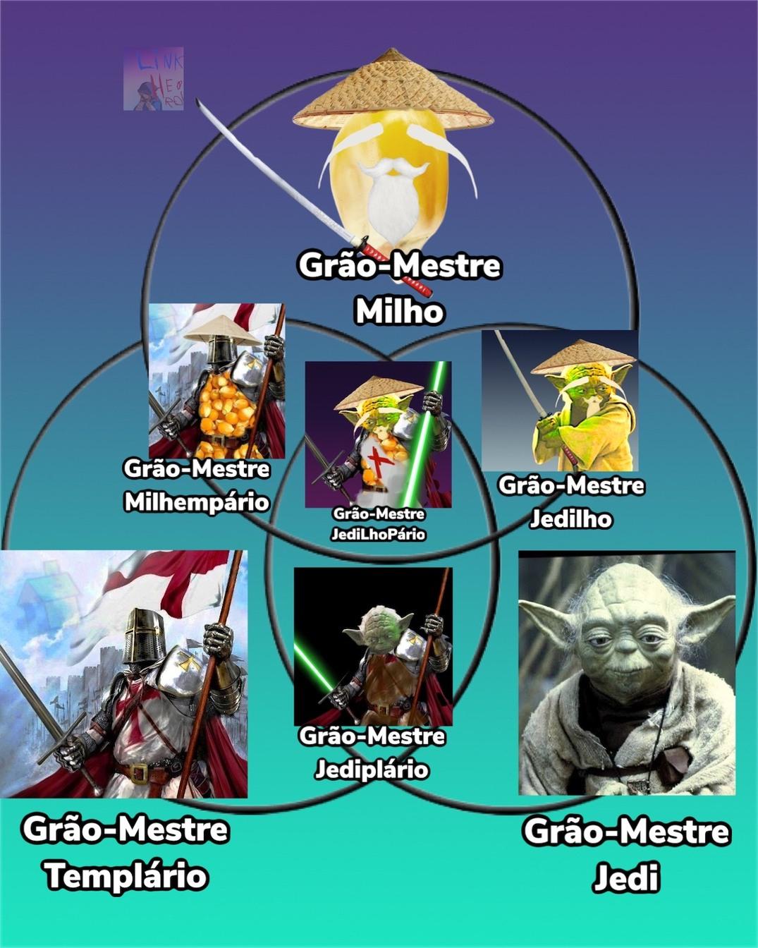 Supremo Grão-Mestre, o ser mais sábio de todos!! ( Pfv NÃO NEGATIVA ;-;) - meme