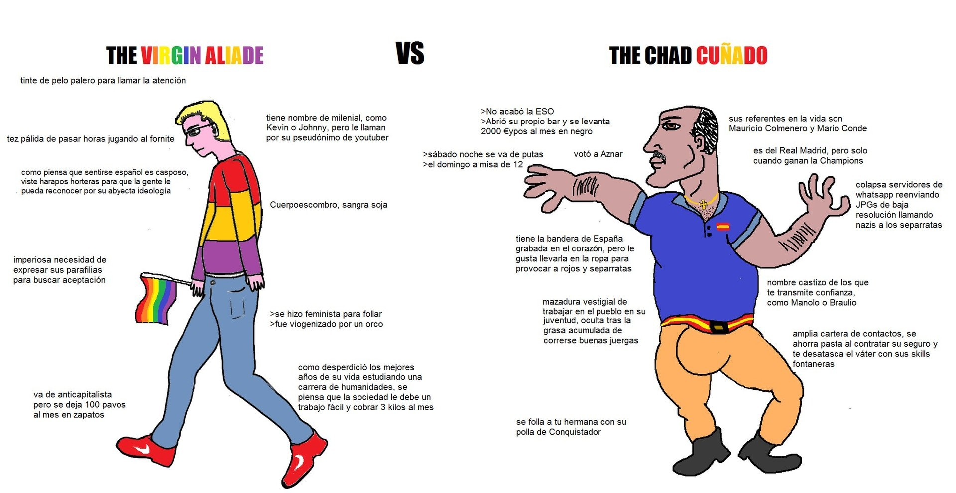 Virgin aliade VS the chad cuñado - meme