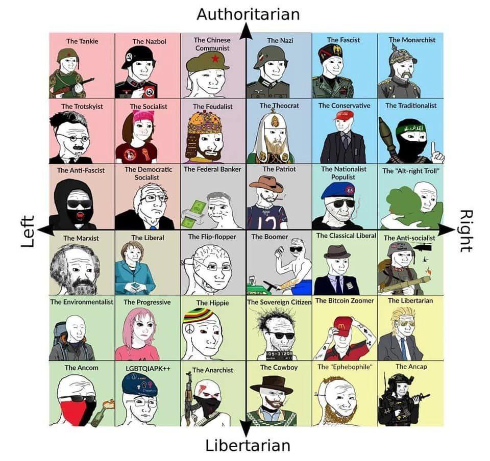 Geopolítica Compass - meme