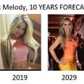O Futuro de Mc Melody