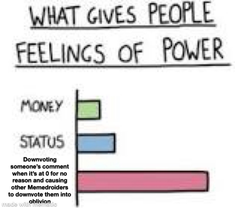 żäp - meme