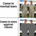 Camo against robots