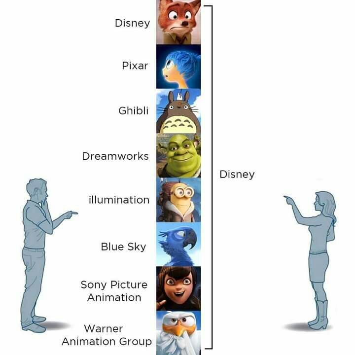 Pixar <3 - meme