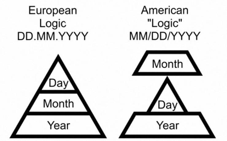Insert logic - meme