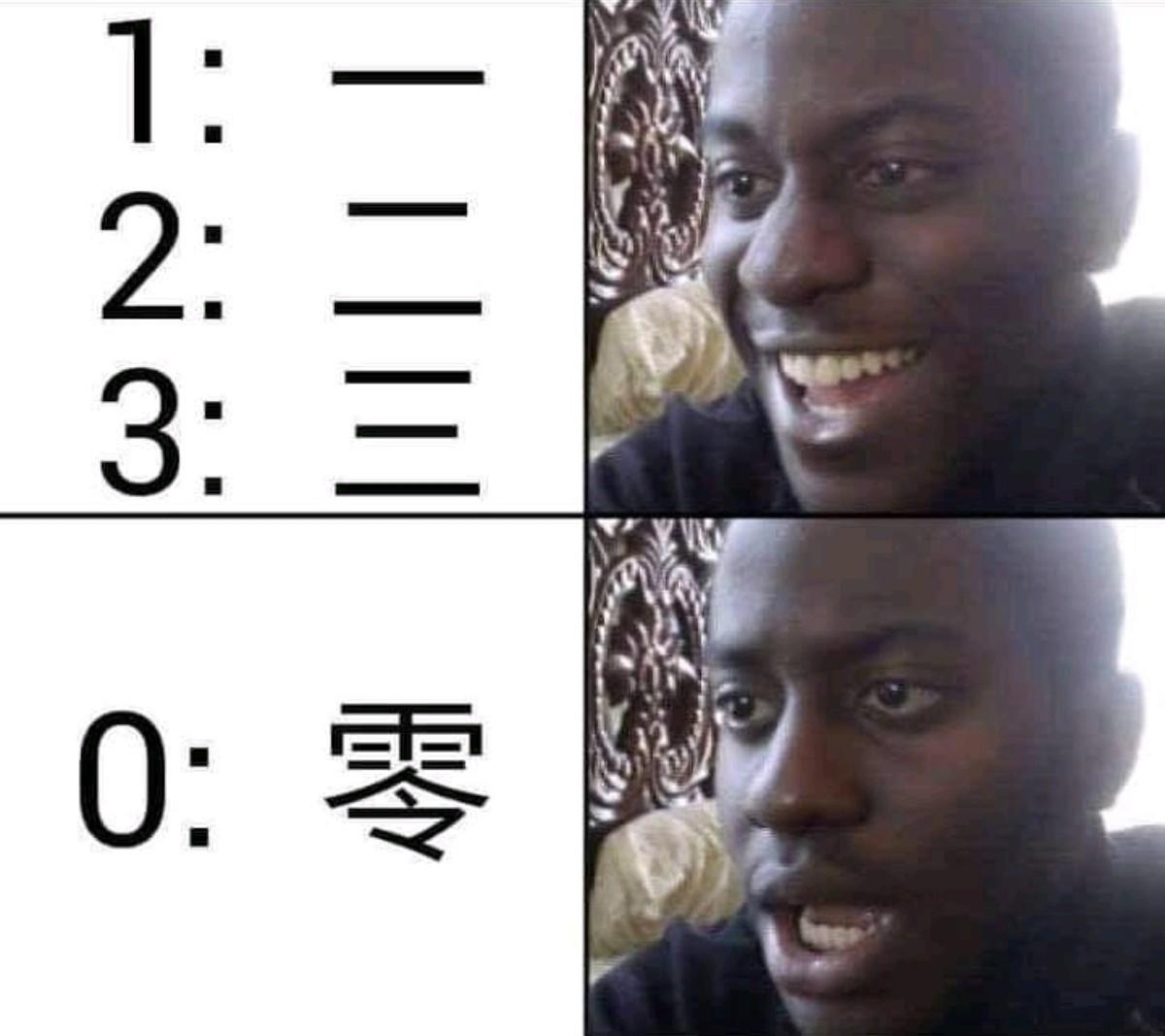 Aprender chino.... - meme