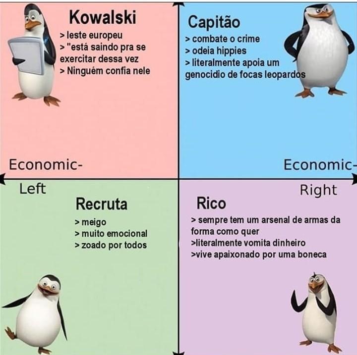 Kowalski analysis - meme
