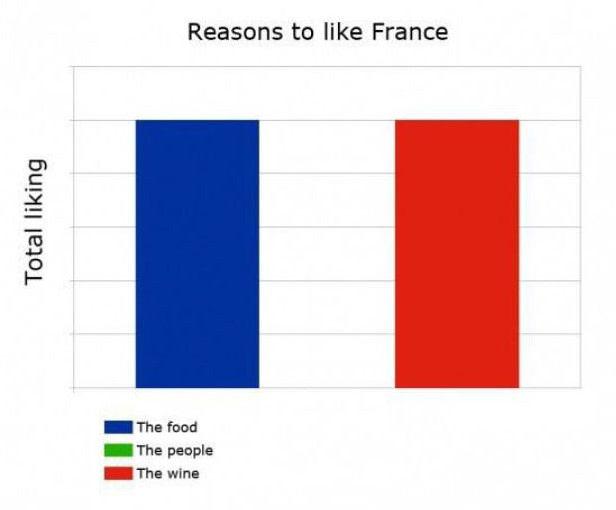 Sorry france xp - meme
