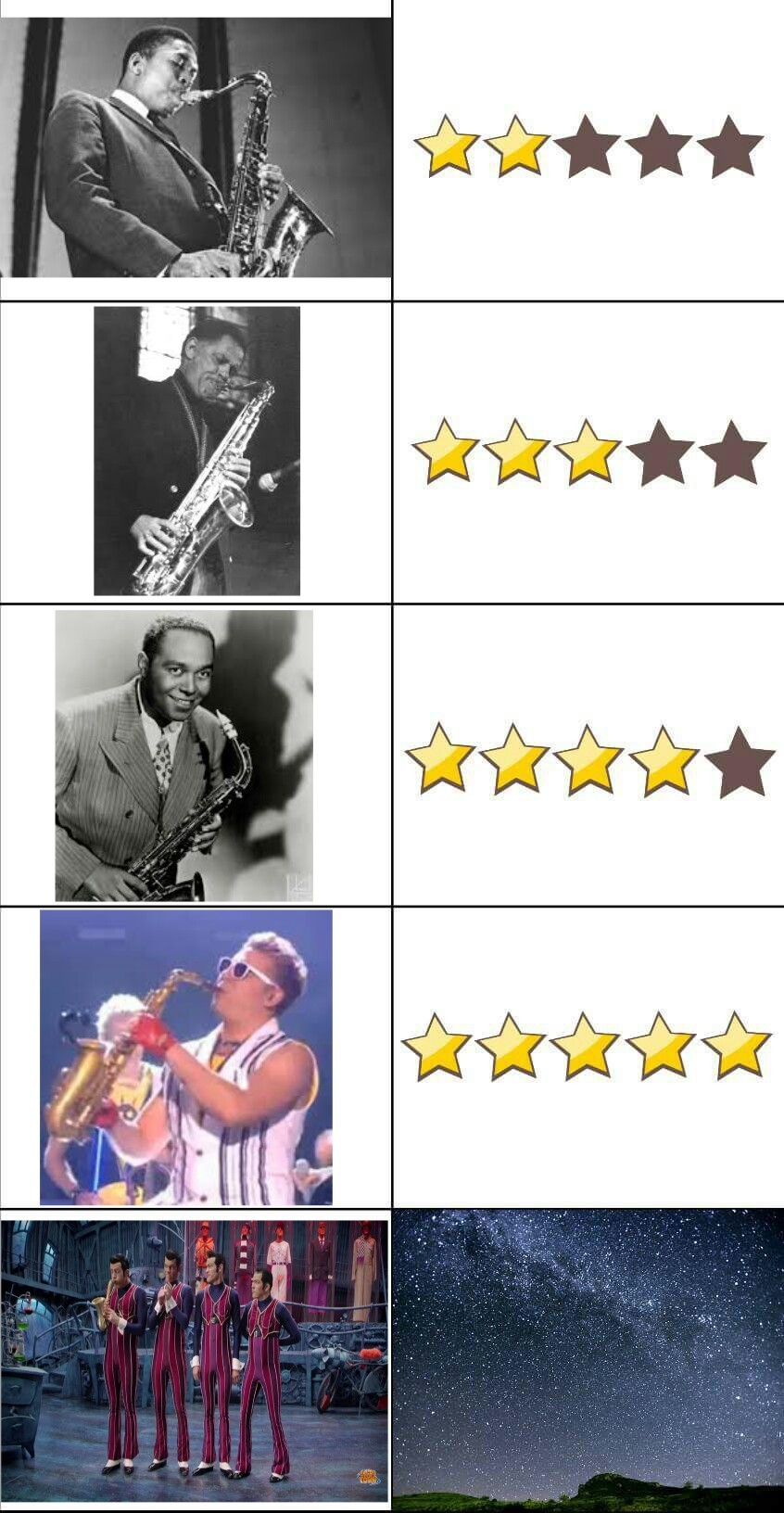 Top 5 best anime saxophonists - meme
