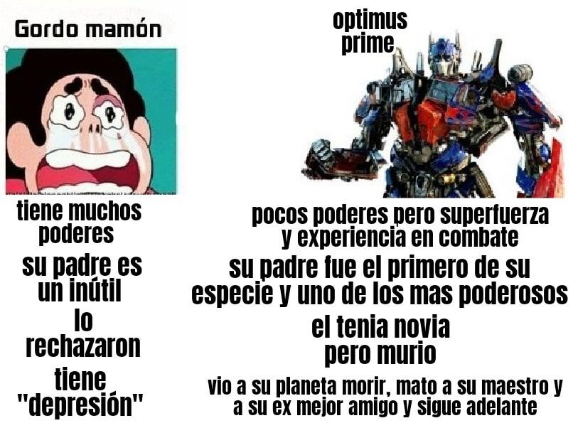 Gordo manon vs CHADtimus prime - meme