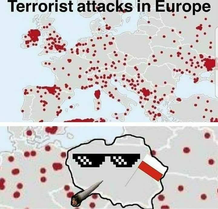 Polônia>>>>>>>>resto da Europa - meme