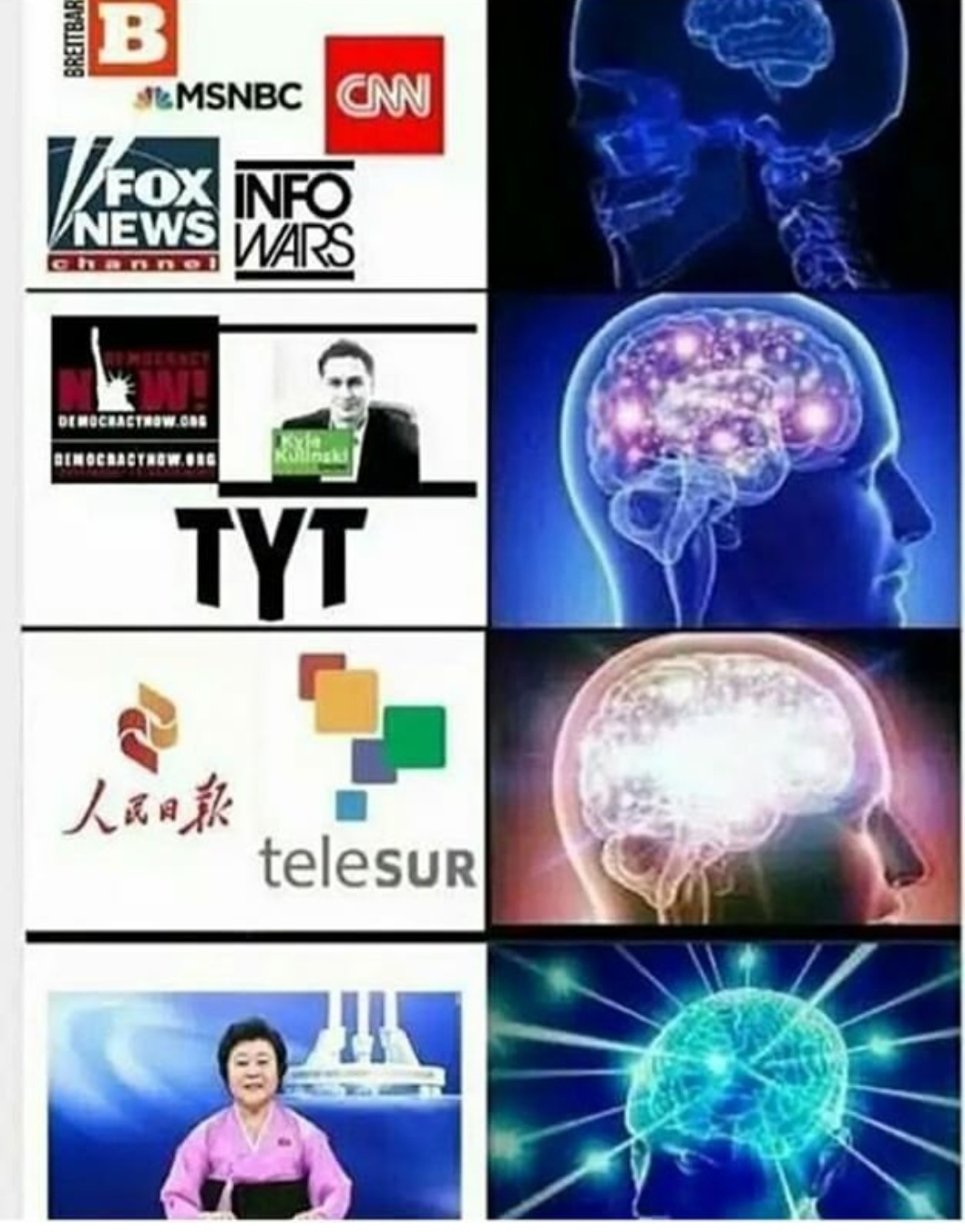 A reliable news source - meme