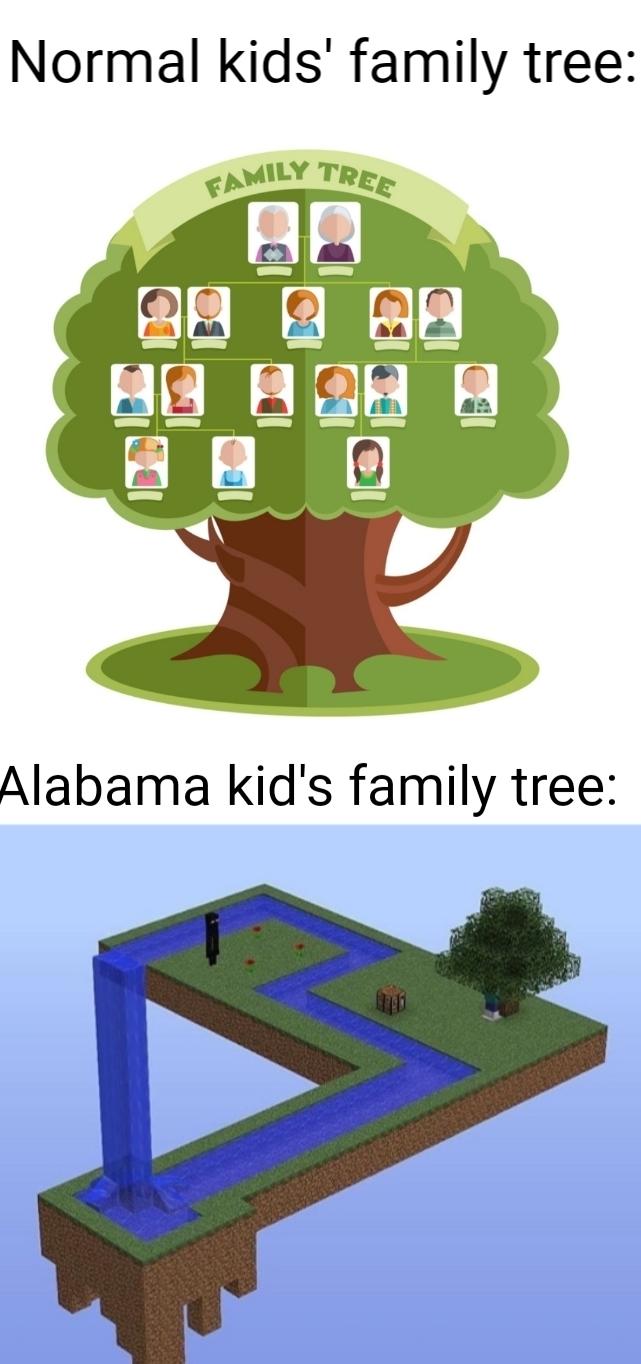 Paradox Tree - meme