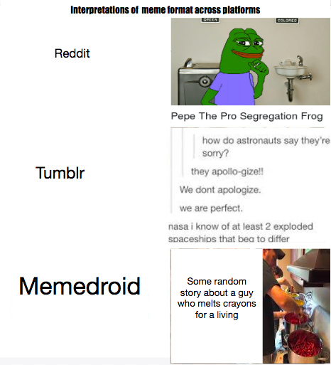 seriously why do these stories get past moderation - meme