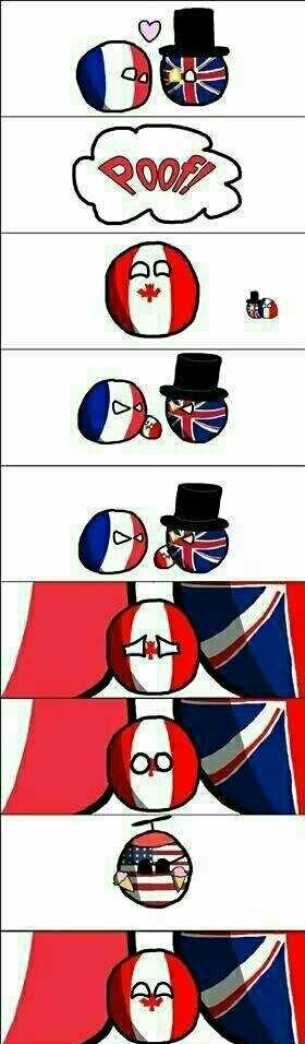 La historia de Canadá - meme
