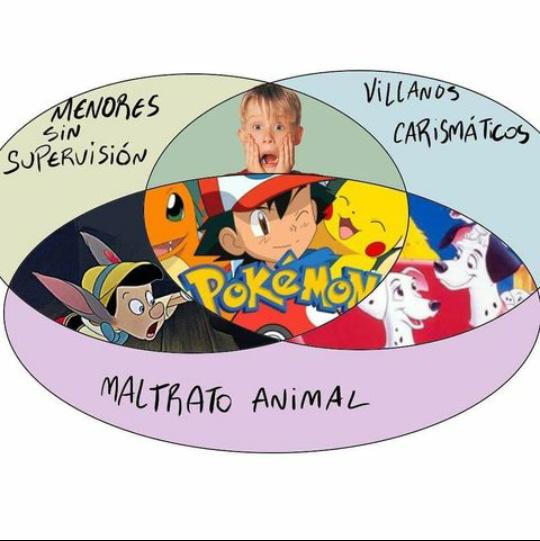 Maltrato animal - meme