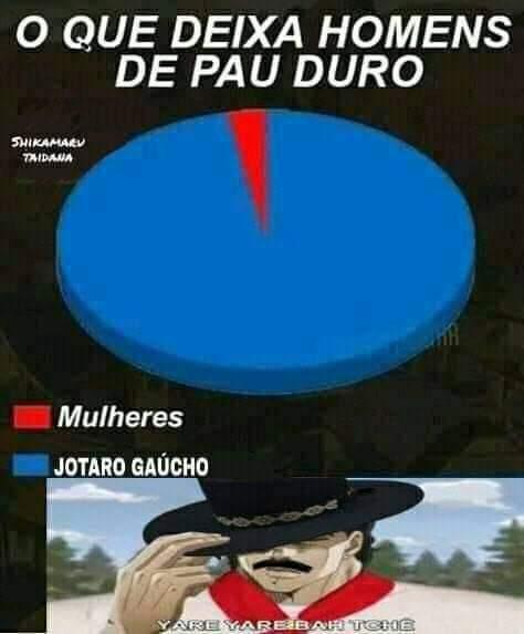 Jotaro moh gostosao do karai, sifuder - meme