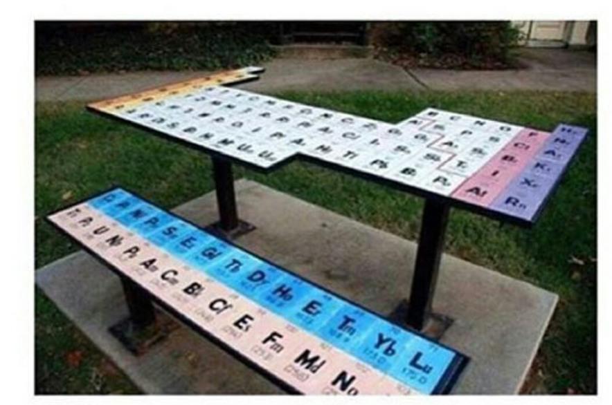 Periodic Table taken literally - meme