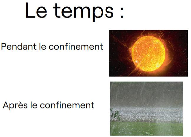 Point météo - meme