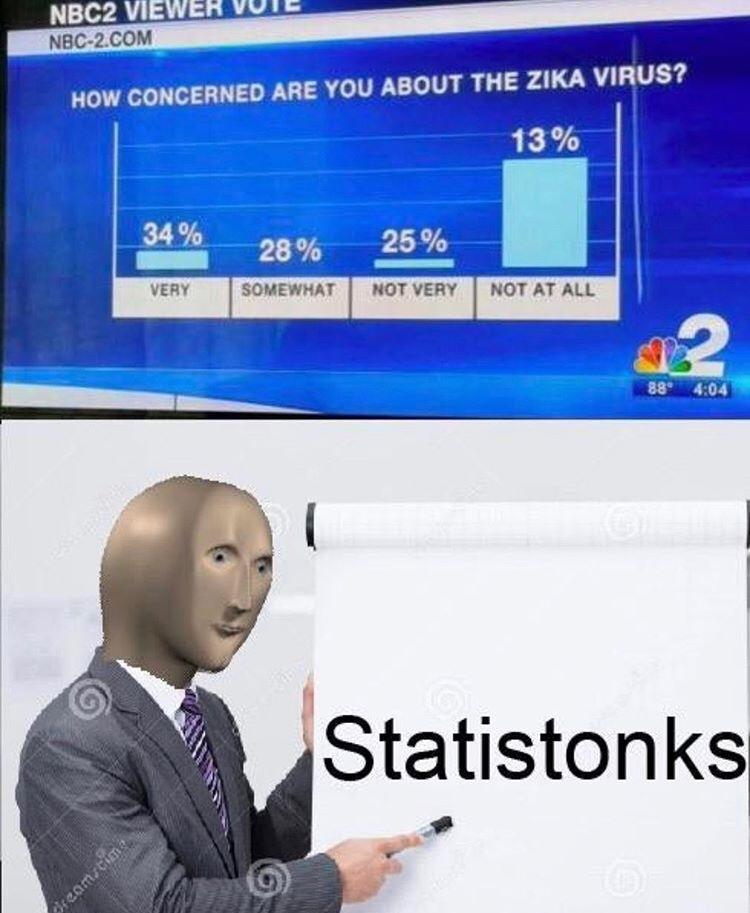 Statistonks - meme