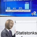 Statistonks