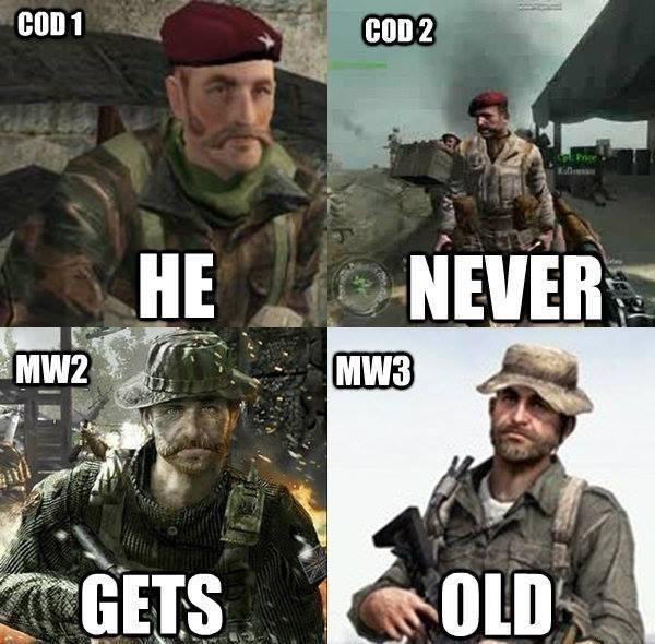Never ever - meme