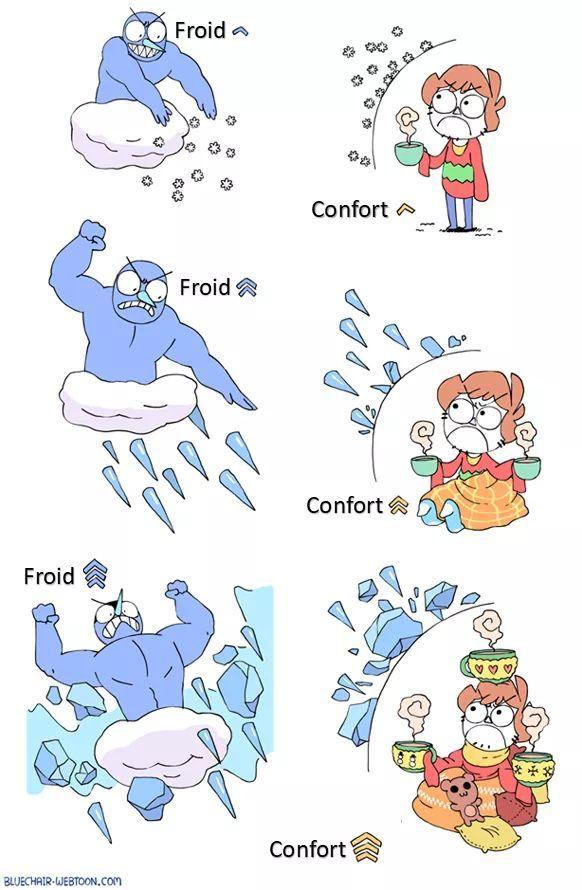 Hier c'était abusé #ère glacière - meme