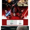 The Phanton Menace (TPC) The Last Jedis (TLJ)