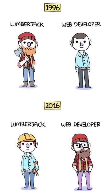 Things change . . . - meme