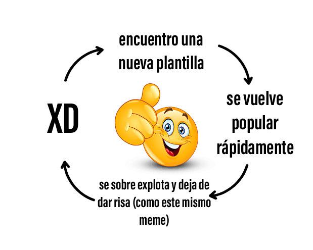 Comedia - meme