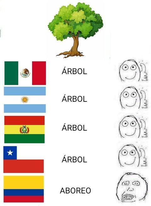 Madera de aboreo!!! Estos colombianos kekw - meme