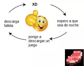 Yo descargando juegos para el ps3 xd - meme