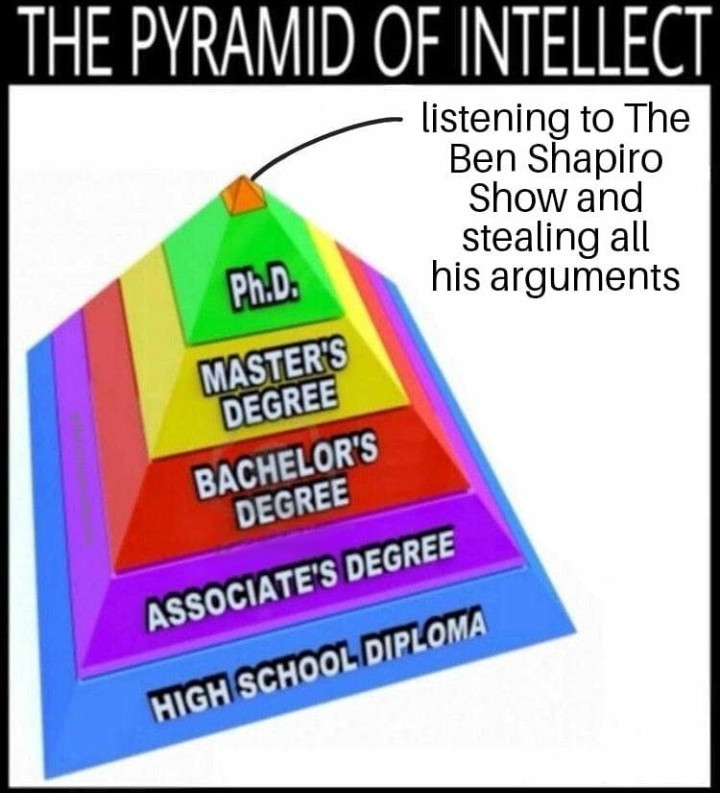 Facts and logic - meme