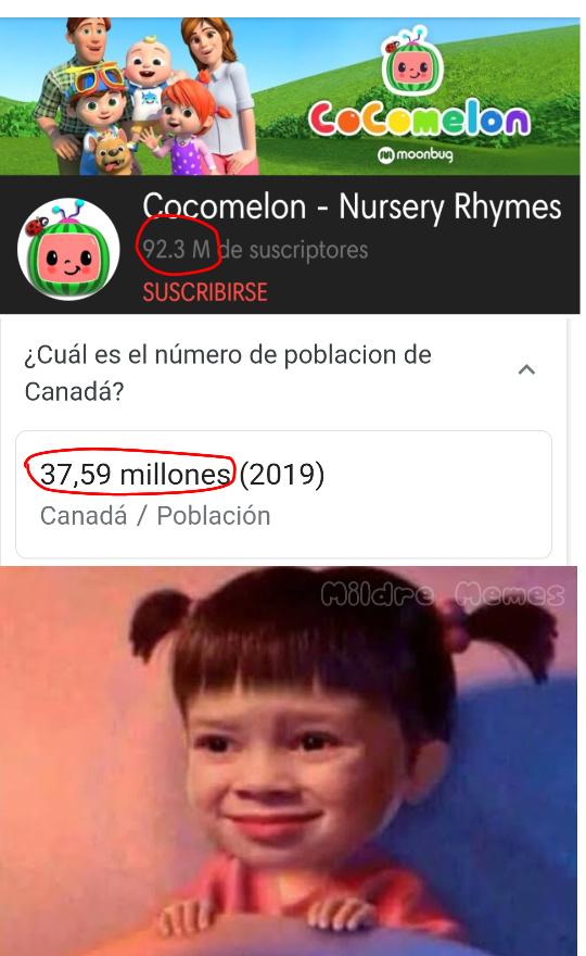Como cuando un canal de youtube tiene mas subs que un país entero xd - meme