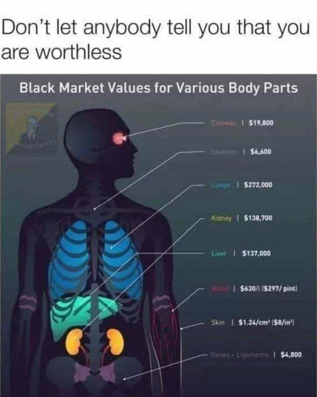 Don't let anybody tell you that you are worthless - meme