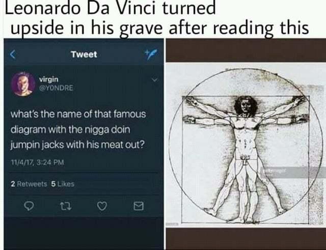 The famous diagram - meme