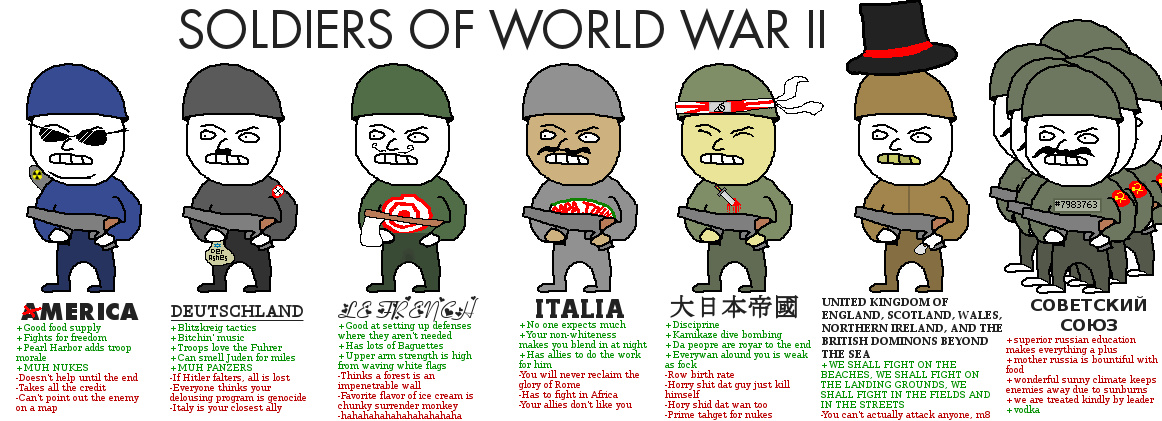 exploring the issues of cultural imperialism up until world war ii games