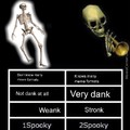 Mr. Skeletal
