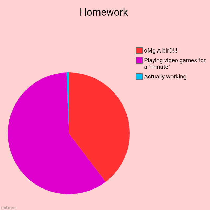 True >-> - meme