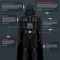 This is the cost of Darth Vaders suit