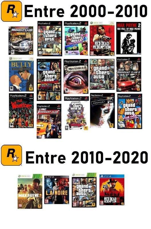 Supongo que es mas difícil realizar juegos en las nuevas consolas, o tal vez simplemente Rockstar anda flojo - meme