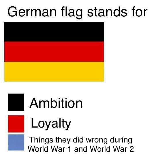 DEUTSCHLAND - meme