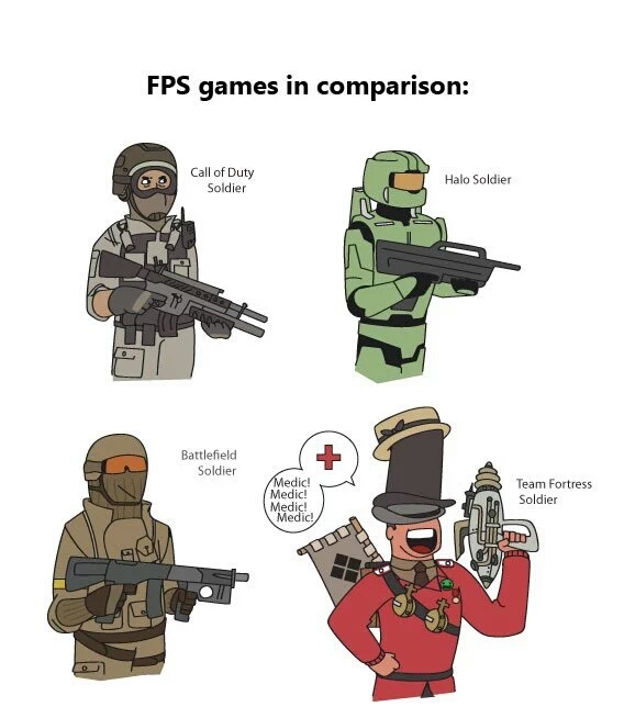Soliders in different games - meme