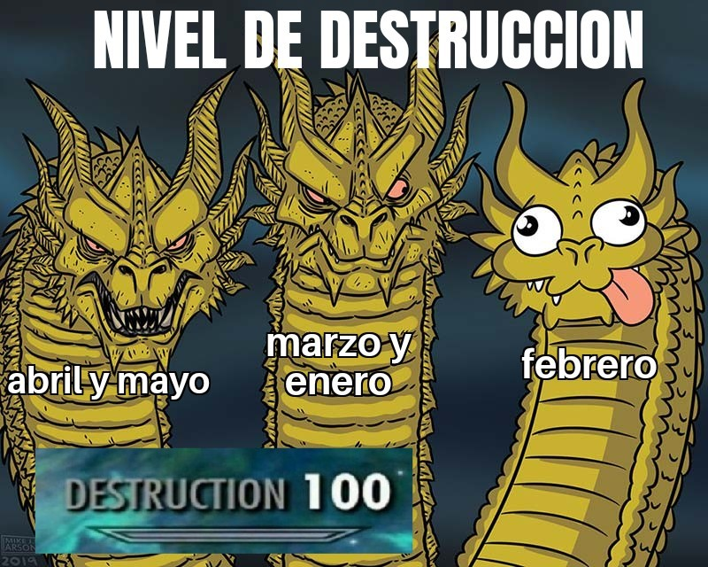 Destrucción 1000% - meme