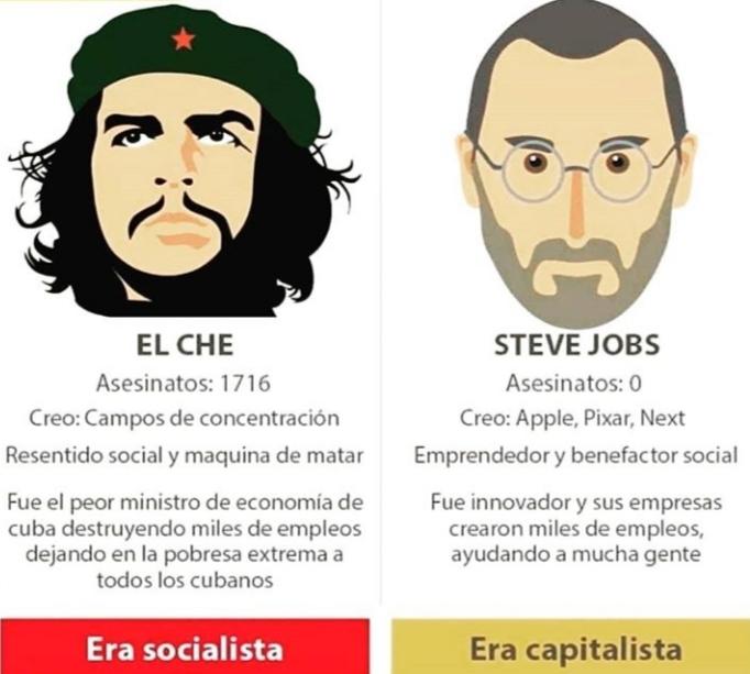 Todo es culpa del capitalismo - meme