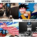Marvel ou DC comics ?