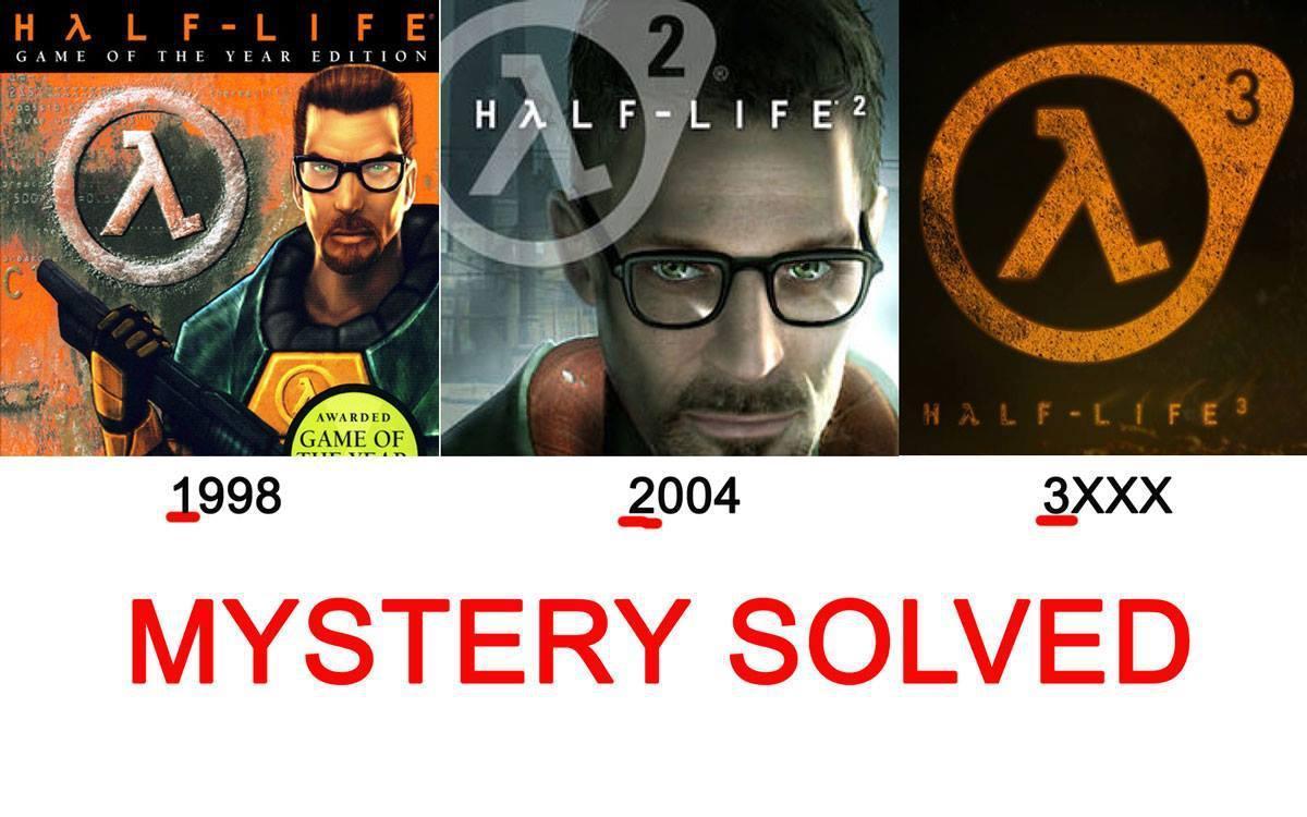 Mystere résolue - meme